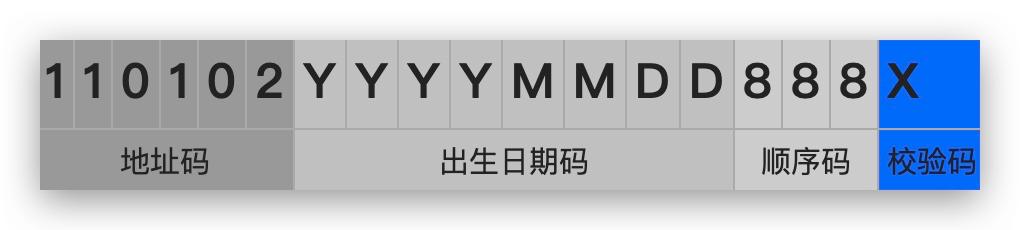Notion Formula 应用实例:身份证号码也可以判断性别-Linmi